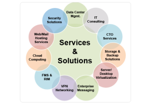 it-infrastructure-service